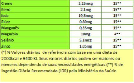 Colágeno Hidrolisado em Pó, Natural, com Vitaminas e Minerais - 200g  - LA Nature