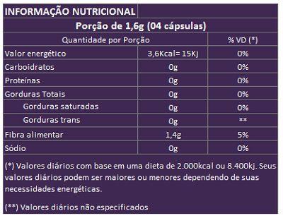 Emagrecedor Alcachofra Original 400mg - 05 Potes  - LA Nature