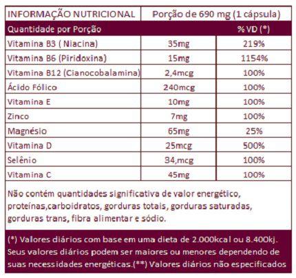 Eros Homem + Vênus Mulher - Original - Estimulante Sexual Casal - 20% OFF  - LA Nature