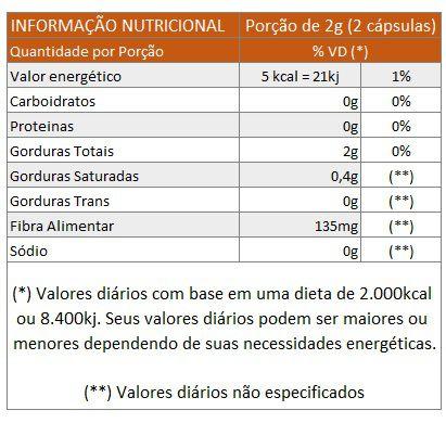 Farinha Seca Barriga com Goji Berry e Açaí - 60 cápsulas de 500mg  - LA Nature