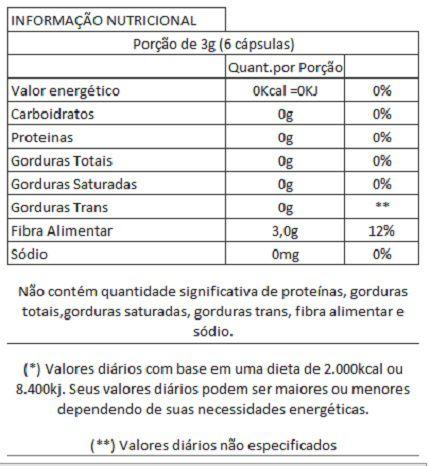 Farinha Seca Barriga com Goji Berry e Açaí em Cápsulas - 5 Potes  - LA Nature