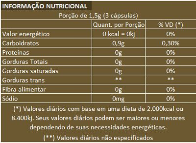 Gengibre 100% Puro - Original - 3 Potes  - LA Nature