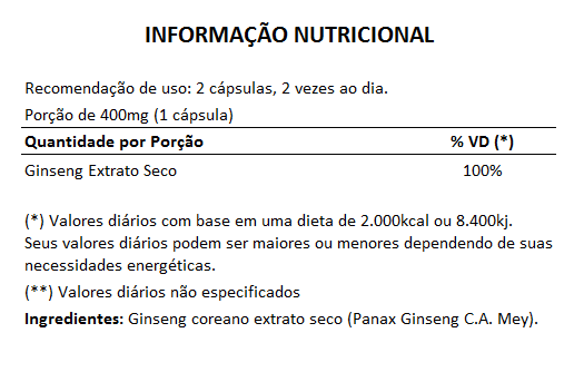 Ginseng Coreano 400mg + Ginkgo Biloba 500mg  - LA Nature