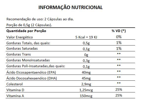 Óleo de Fígado de Bacalhau 100% Puro - 250mg - 05 Potes com 60 cápsulas (cada)  - LA Nature