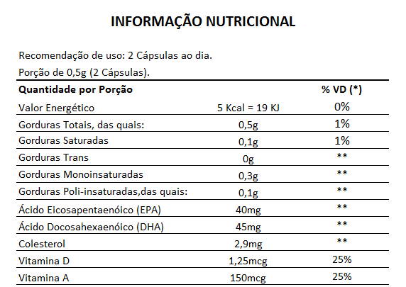 Óleo de Fígado de Bacalhau 100% Puro - 60 cápsulas de 250mg  - LA Nature