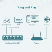 Switch 05 Portas TP-LINK LS1005 FAST 10/100MBPS