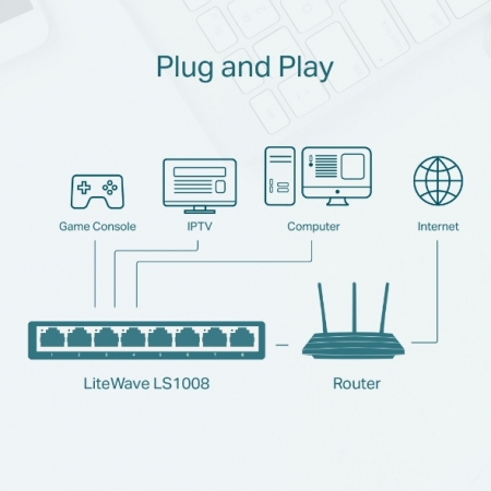 Switch 08 Portas TP-LINK LS1008 FAST 10/100MBPS