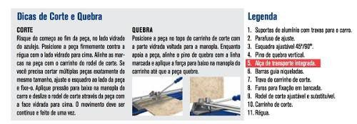 CORTADOR DE PISOS E AZULEJOS 350V 50CM IRWIN IW13555