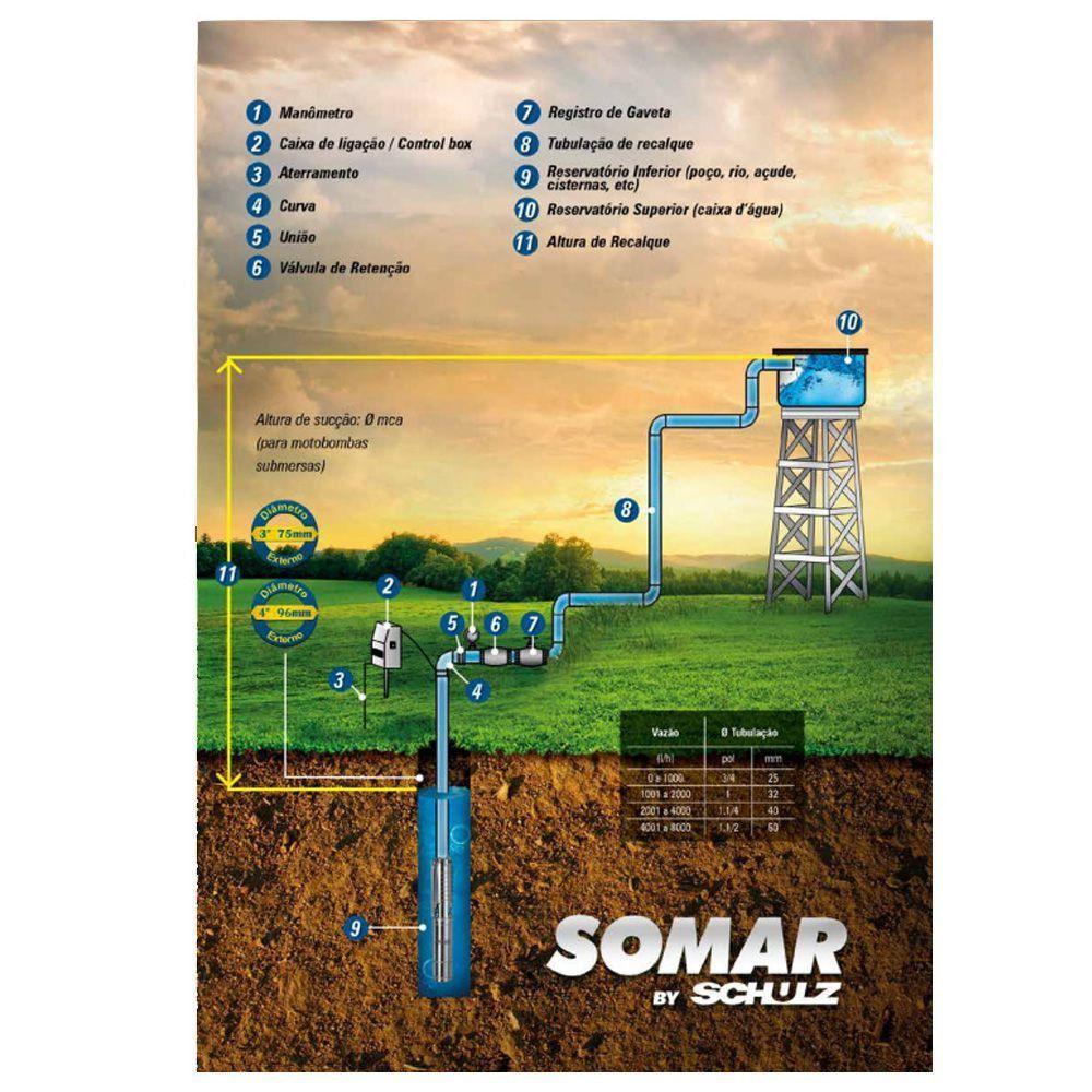 """BOMBA SUBMERSA INOX 3"""" 1,5CV COM PAINEL DE CONTROLE 16006012 SOMAR"""