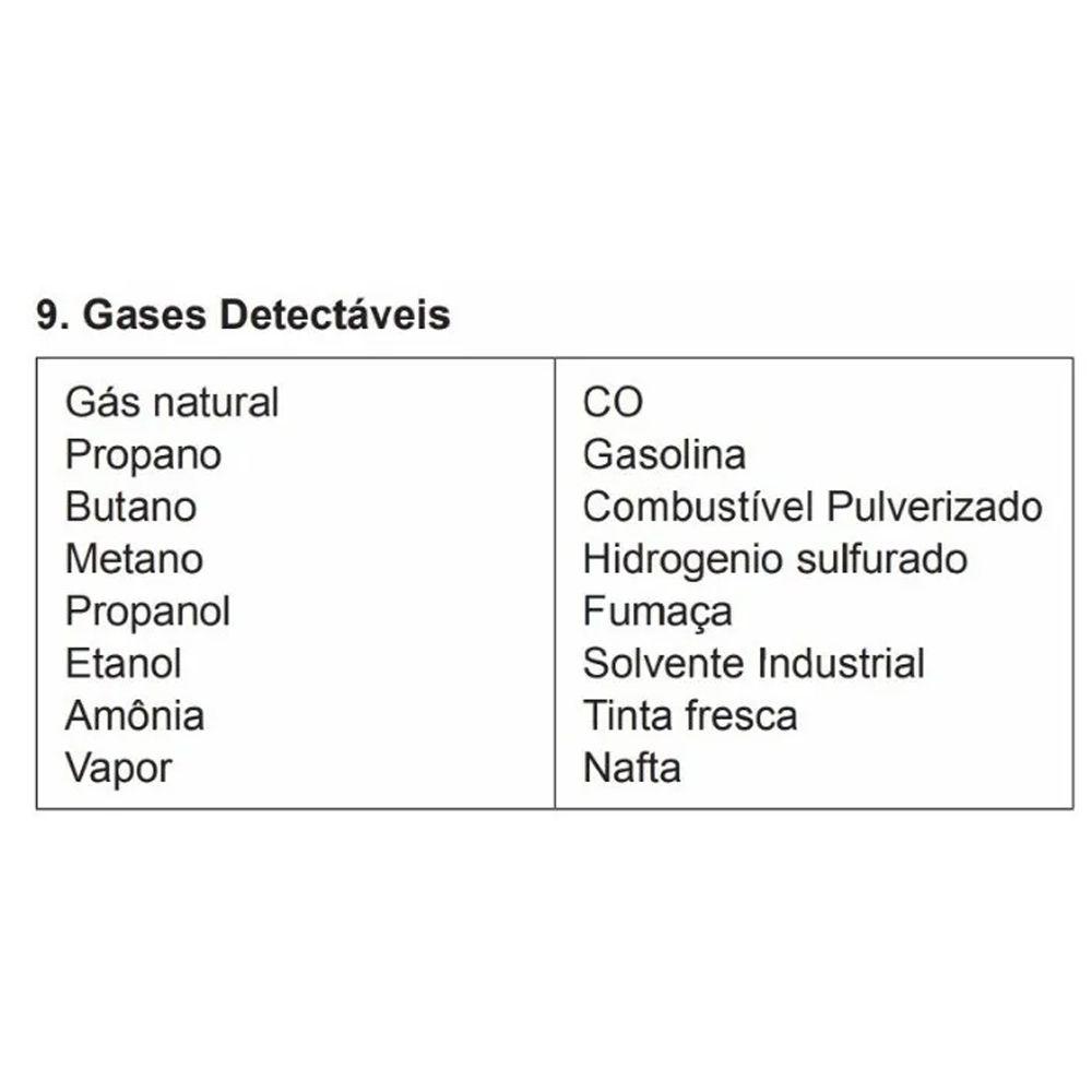 DETECTOR DE GÁS COMBUSTÍVEL - MGC-1000 MINIPA