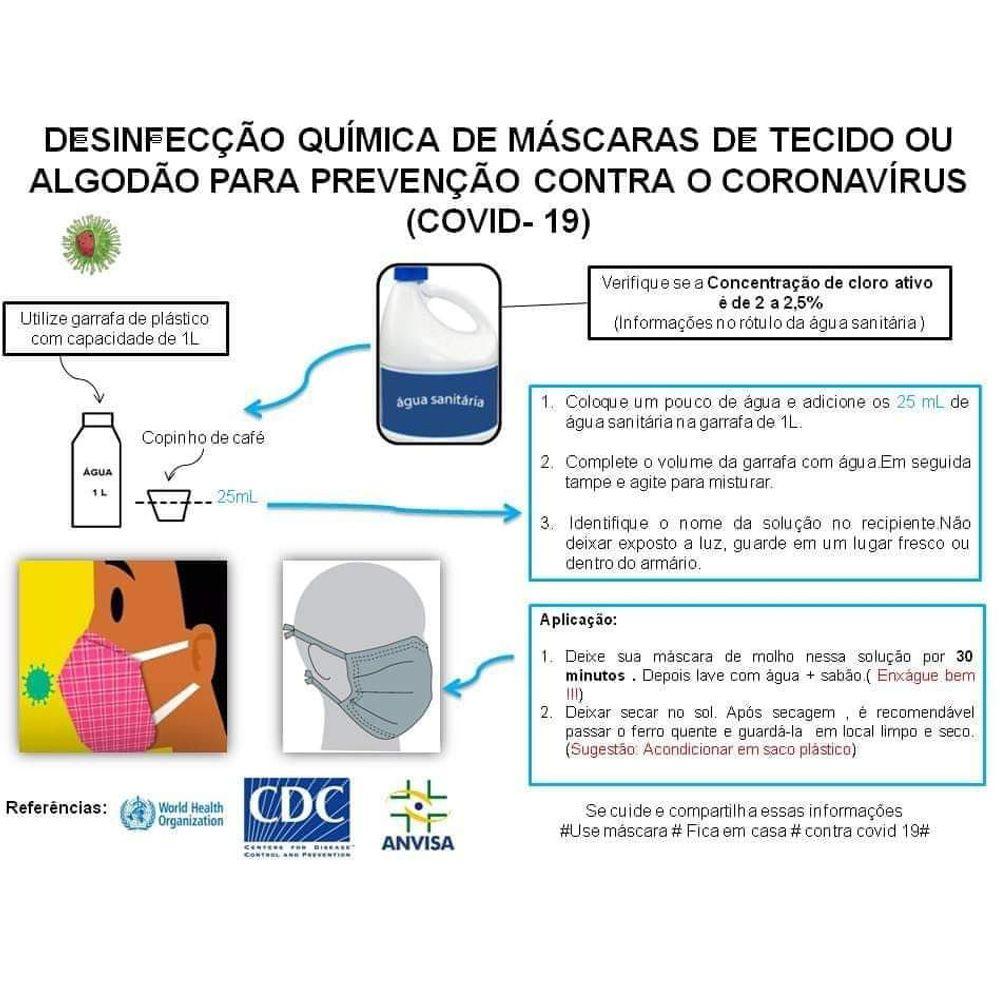 KIT COM 10 MASCARAS 5 CAMADAS PFF2 N95 (NIOSH)- INVICTUZ