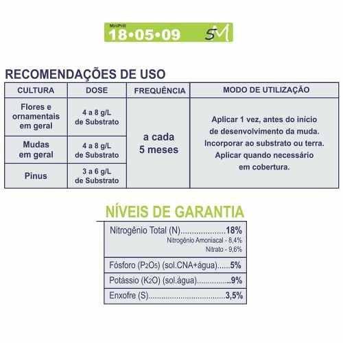 Adubo Fertilizante FORTH COTE 180509 - 15kg - Liberação Lenta de Nutrientes - 5 meses