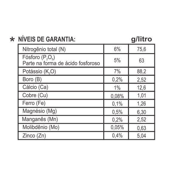 Adubo Fertilizante para Bonsai - FORTH Bonsai - 1 Litro - Faz 200 litros
