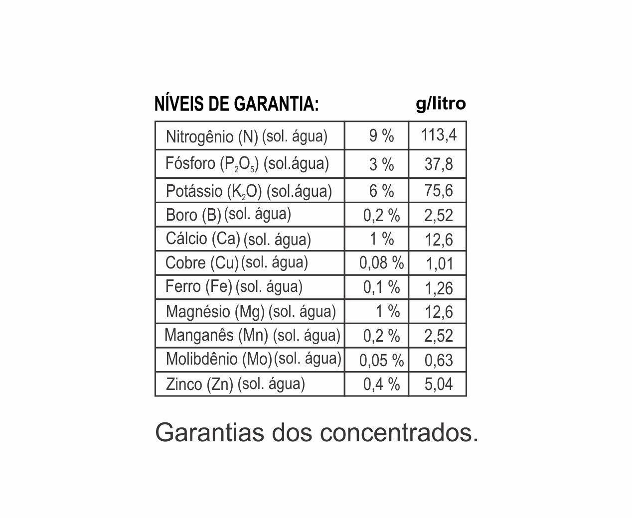 Adubo Fertilizante para Hortaliças - FORTH Hortaliças 1litro Concentrado