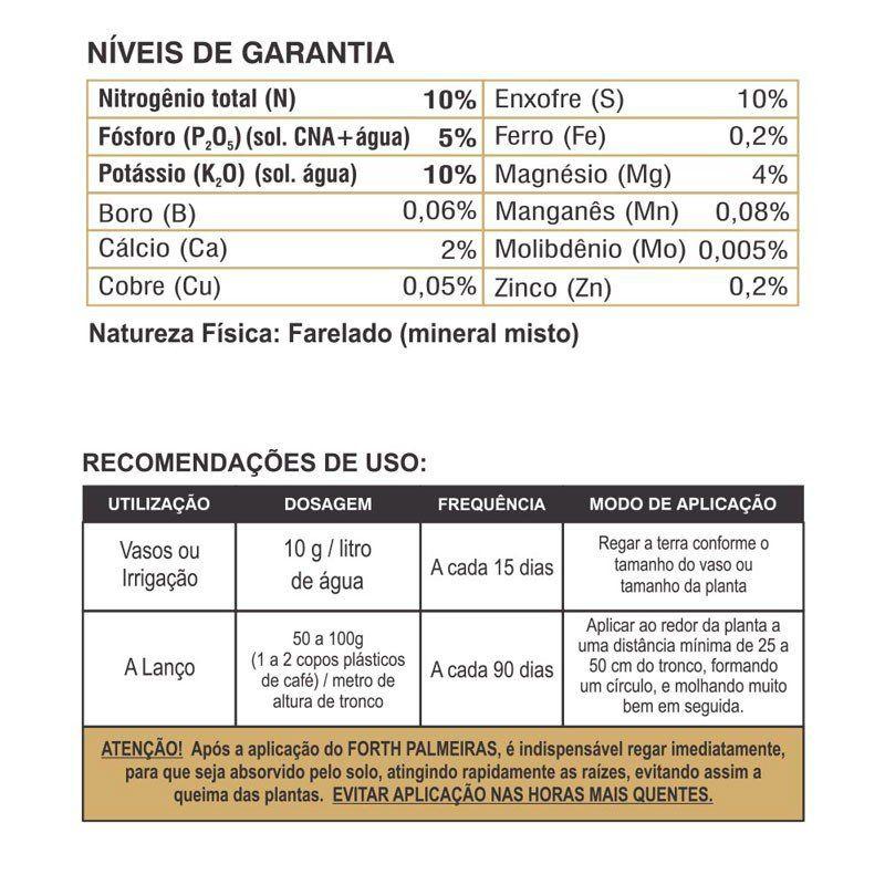 Adubo Fertilizante para Palmeiras - FORTH Palmeiras - 10Kg
