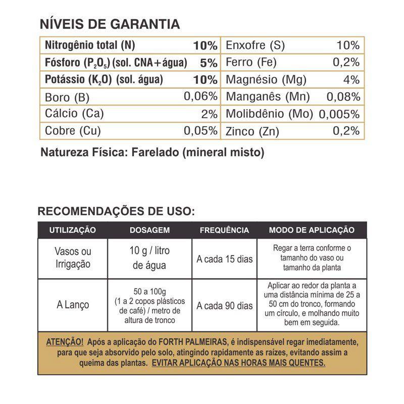 Adubo Fertilizante para Palmeiras - FORTH Palmeiras - 400g