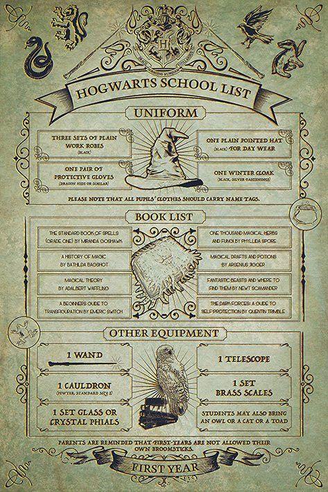 Quadro Hogwarts School List: Harry Potter - Wall S