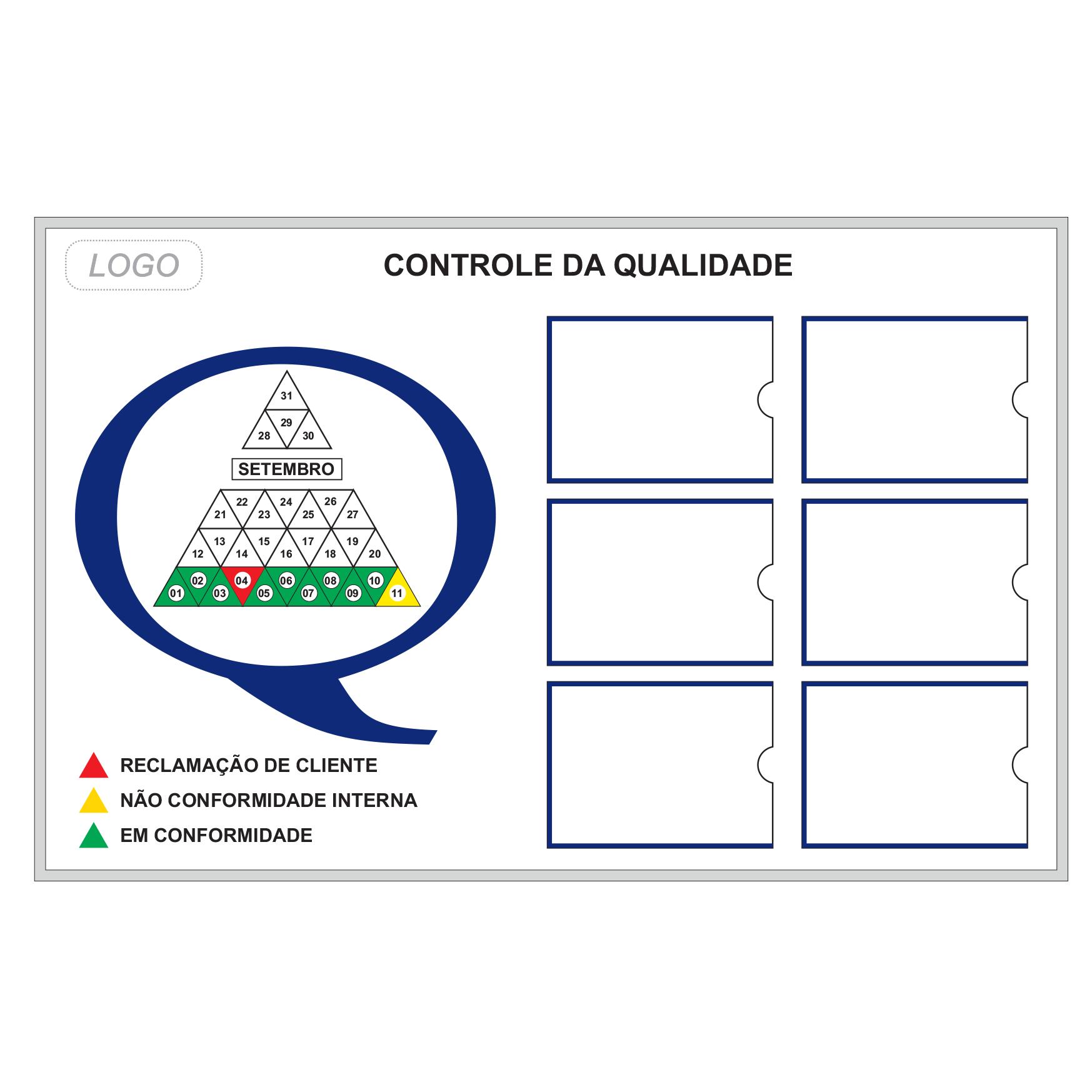 Quadro Gestão Visual de Controle da Qualidade (140 x 90cm) - Clace 1 UN