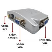 Conversor de Vídeo de VGA para AV Rca e S-Vídeo