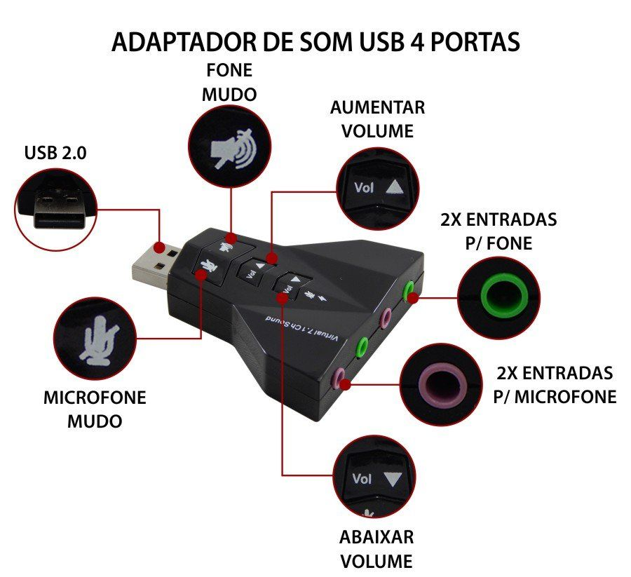 Adaptador de Som USB 7.1 Canais 4 Portas Exbom USOM-20
