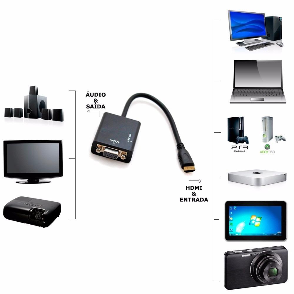 Cabo Conversor HDMI Macho para VGA Fêmea com Áudio P2