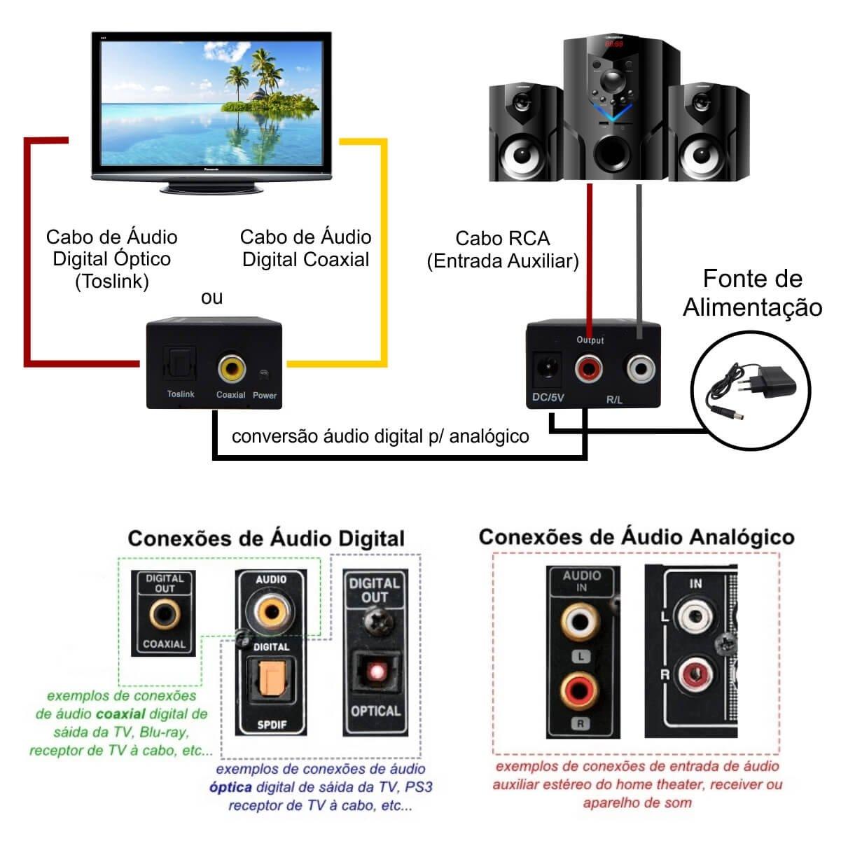 Conversor de Áudio Digital Óptico e Coaxial para Analógico Rca