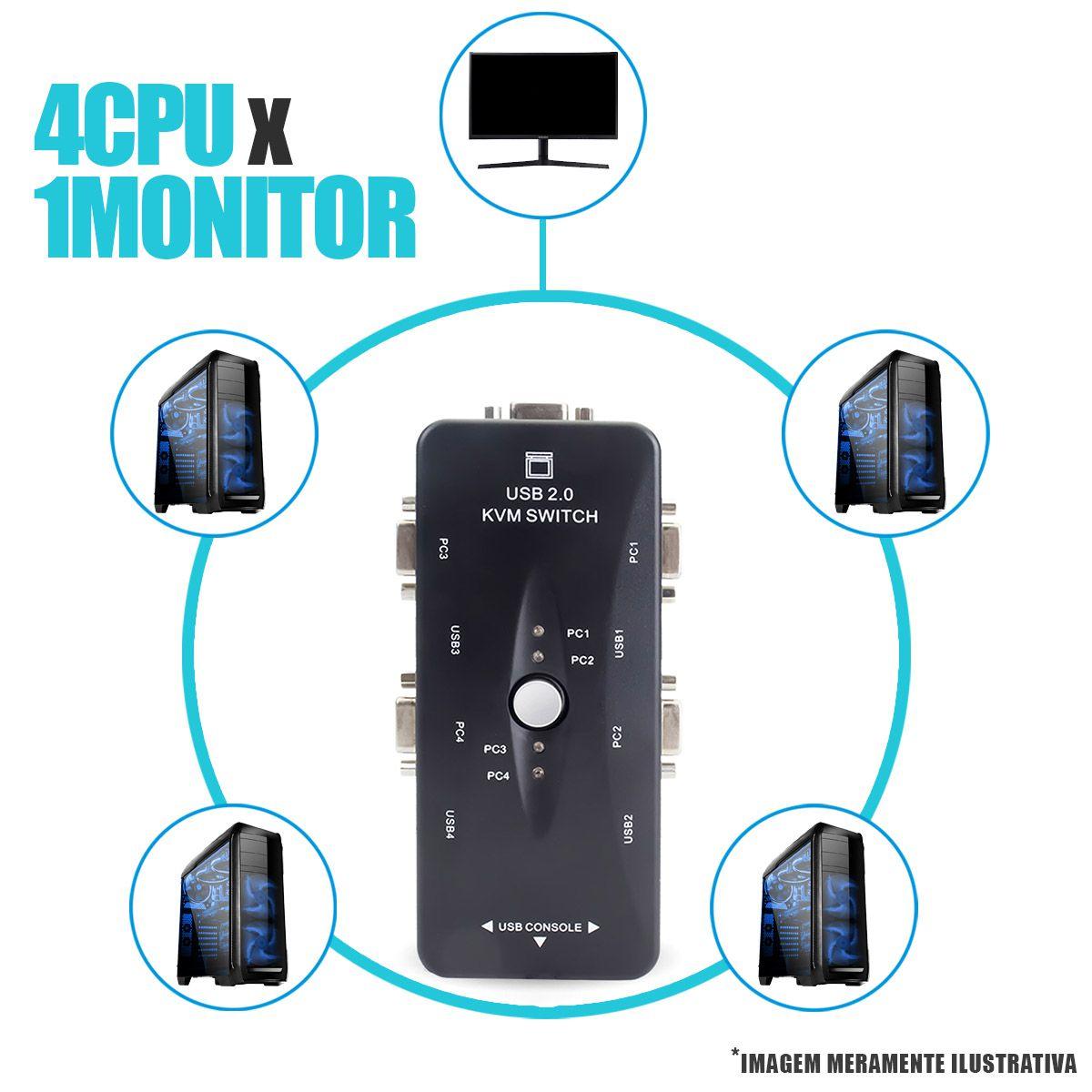 KIT Chaveador Switch KVM 4 Portas USB KVM41UA + 4 Cabos USB AB + 4 Cabos VGA