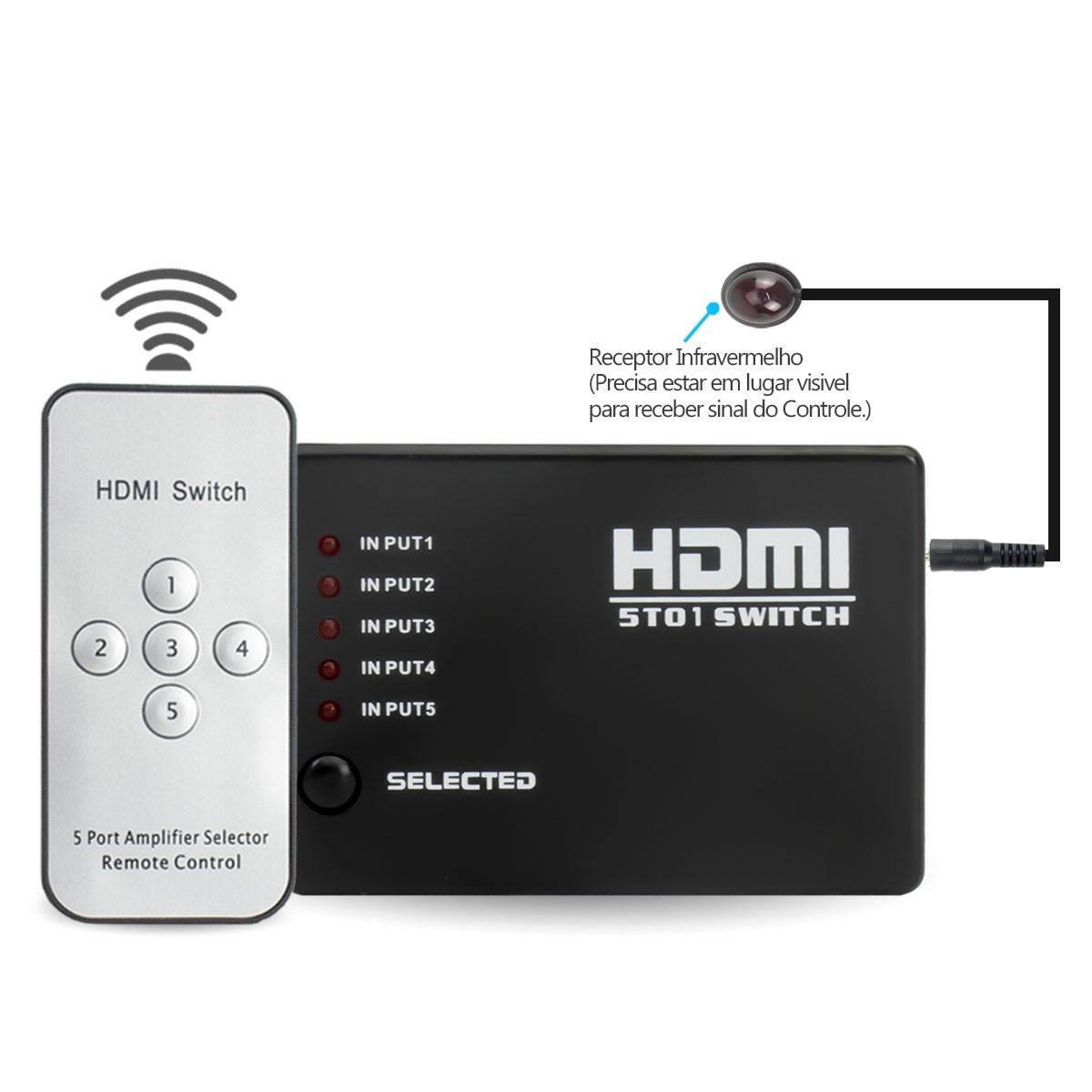 KIT Switch HDMI 5 Entradas x 1 Saida com Controle Remoto e Extensor + 3 Cabo hdmi de 1 Metro