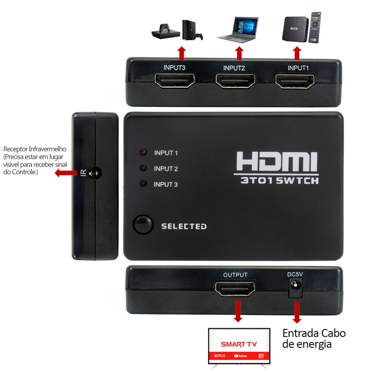 Switch HDMI 3 Entradas e 1 Saída com Controle Remoto + Cabo Usb DC + 1 Cabo Hdmi de 1,5 Metro
