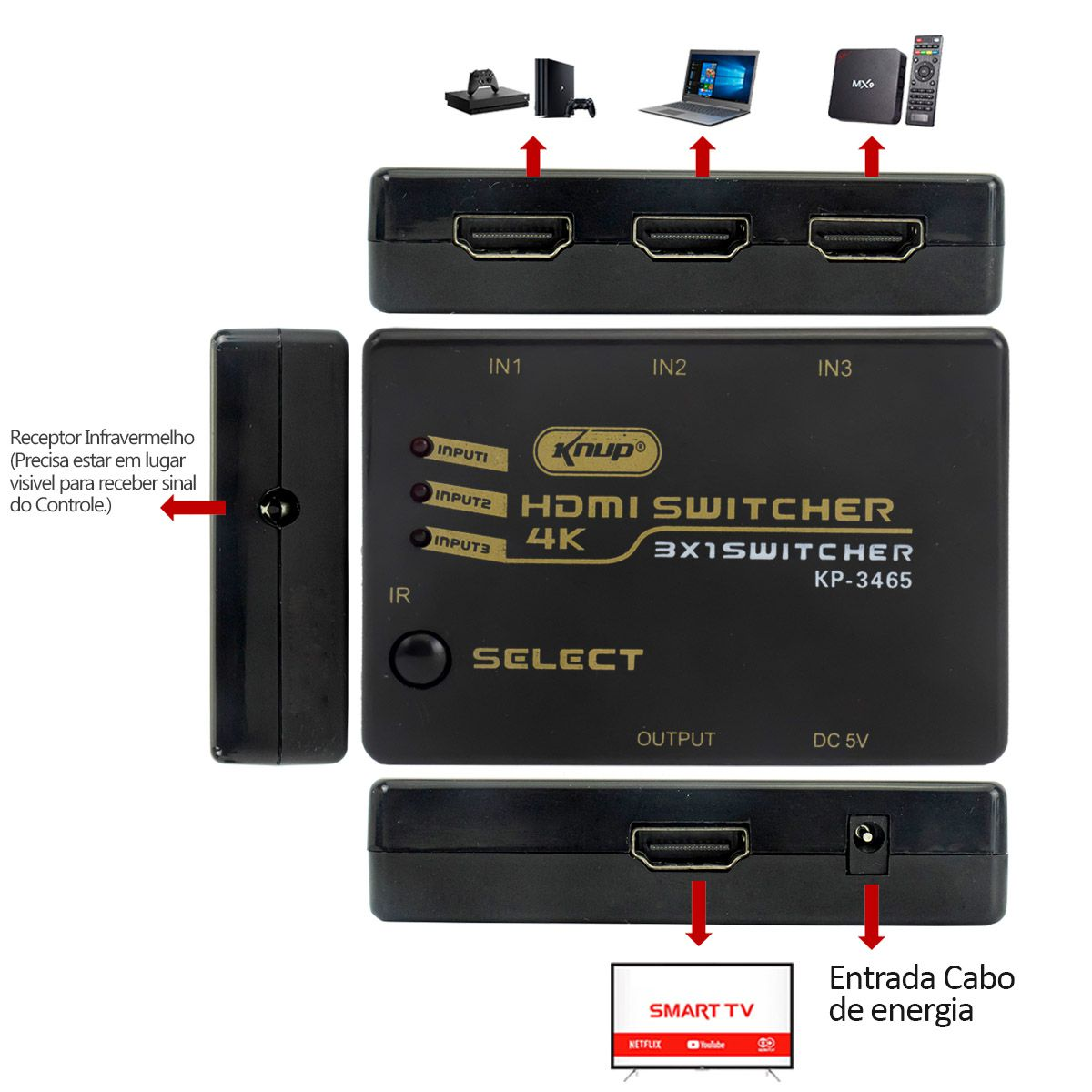 Switch HDMI 4k 3x1 com Controle Knup KP-3465 + Cabo Usb DC + 4 Cabos hdmi de 1,5 Metro