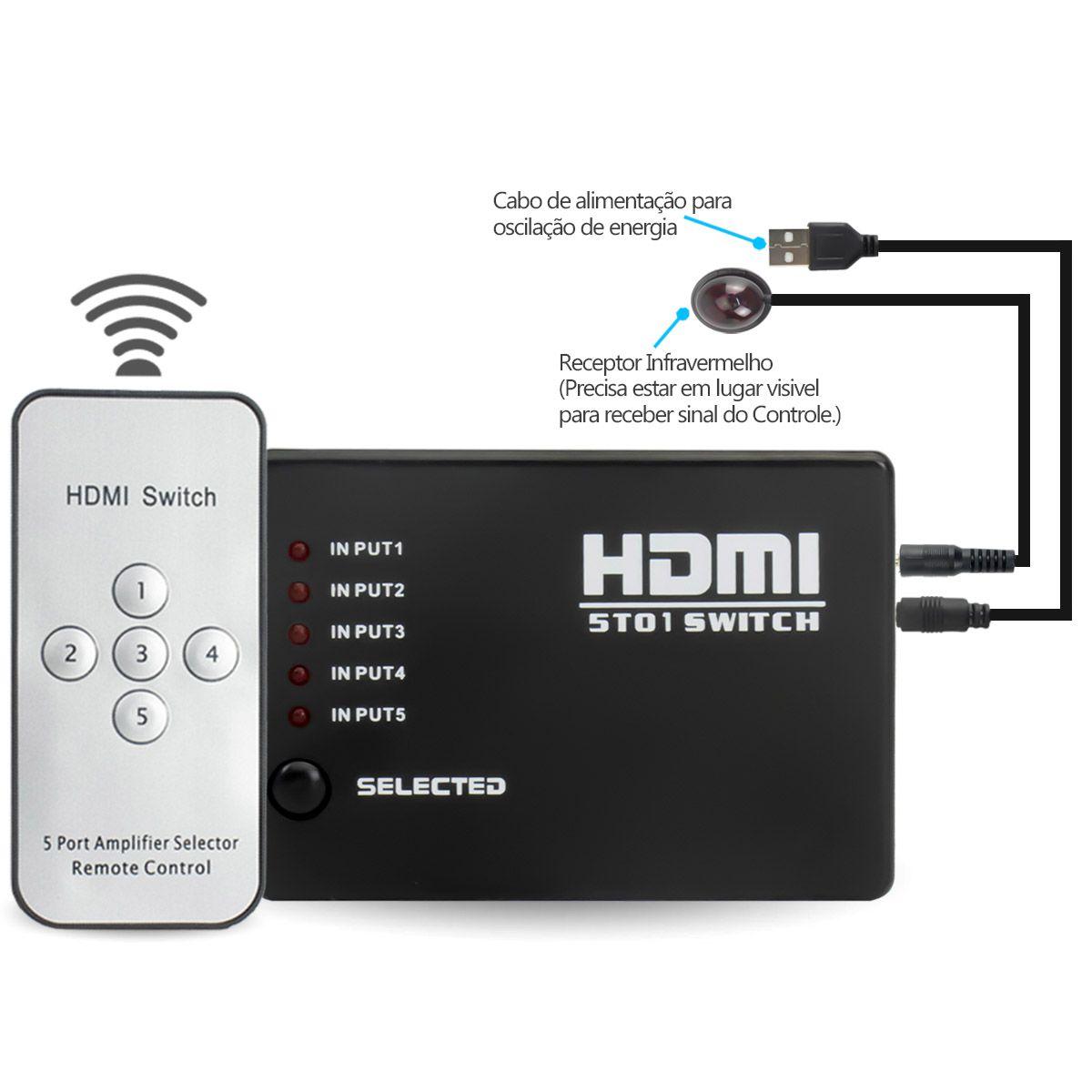 Switch HDMI 5 Entradas x 1 Saida com Controle Remoto e Extensor + Cabo USB DC + 3 Cabos hdmi de 1,5 Metro