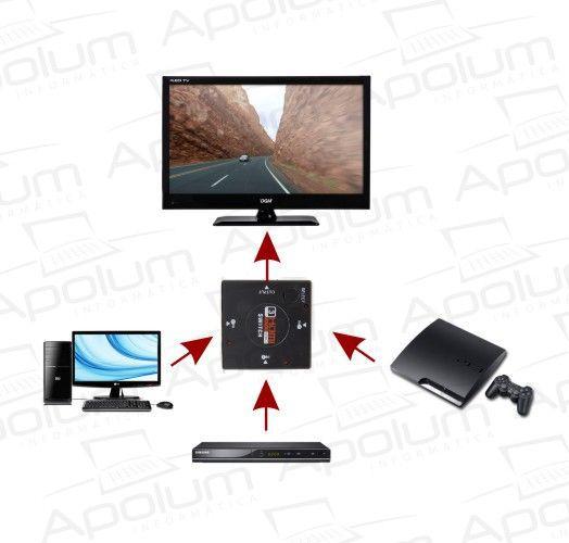 Switch HDMI com 3 Entradas e 1 Saída + 3 Cabos Hdmi de 1 Metro