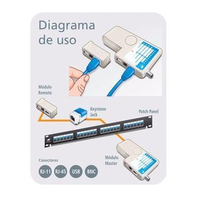 Testador Profissional de Cabos de Rede RJ45 RJ11 BNC e USB