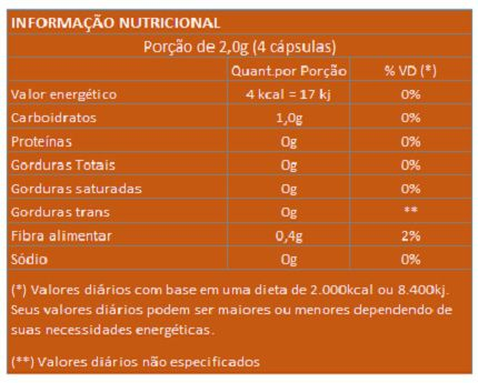 Açafrão / Cúrcuma (Flora) - 500mg - 5 Potes  - Natural Show - Produtos Naturais, Suplementos e Cosméticos