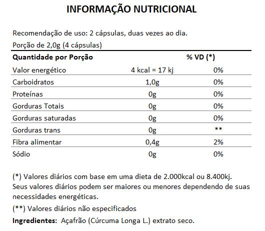 Açafrão Cúrcuma Original - 500mg - 1 Pote (60 cápsulas)  - Natural Show - Produtos Naturais, Suplementos e Cosméticos