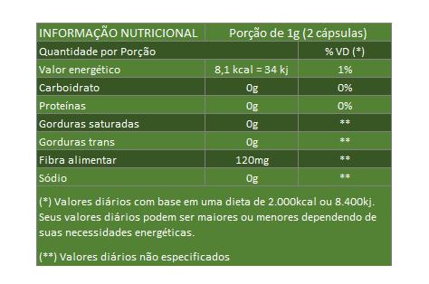Alcachofra Original - 60 cápsulas de 500mg   - Natural Show - Produtos Naturais, Suplementos e Cosméticos