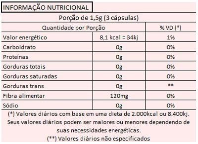 Amora com Isoflavona 500mg - 03 Potes de 60 cápsulas  - Natural Show - Produtos Naturais, Suplementos e Cosméticos