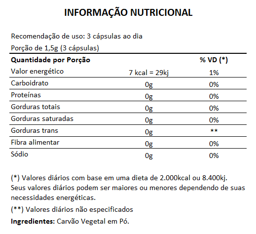 Carvão Vegetal 500mg - 100% Puro - 05 Potes com 60 cápsulas  - Natural Show - Produtos Naturais, Suplementos e Cosméticos