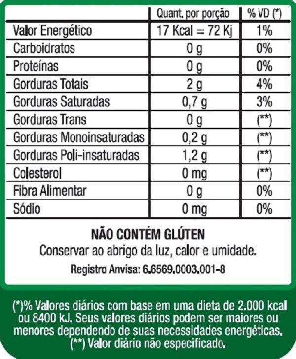 Emagrecedor Besonon Care Seca Barriga Original 1000mg - Atacado 12 UN  - Natural Show - Produtos Naturais, Suplementos e Cosméticos