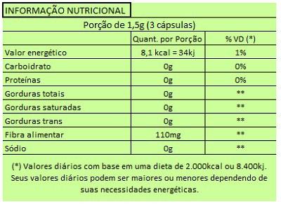 Laxanctivia - Composto Laxante Natural - 60 cápsulas de 500mg  - Natural Show - Produtos Naturais, Suplementos e Cosméticos