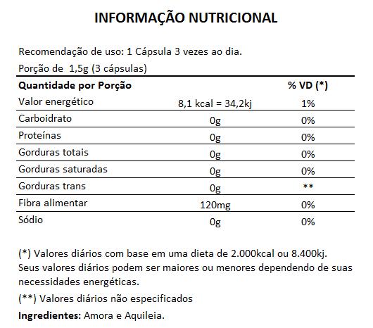 Menopac | Amora e Aquileia - 05 Potes com 60 cápsulas  - Natural Show - Produtos Naturais, Suplementos e Cosméticos