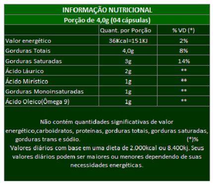 Óleo de Coco Extra Virgem - 1000mg - 03 Potes  - Natural Show - Produtos Naturais, Suplementos e Cosméticos