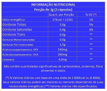 Ômega 3 (Óleo de Peixe em Cápsulas) 1000mg - 3 Potes  - Natural Show - Produtos Naturais, Suplementos e Cosméticos