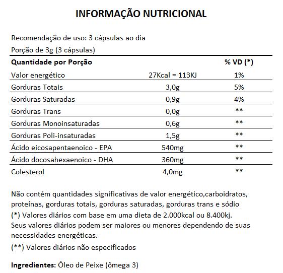 Ômega 3 (Óleo de Peixe em Cápsulas) 1000mg - 5 Potes  - Natural Show - Produtos Naturais, Suplementos e Cosméticos