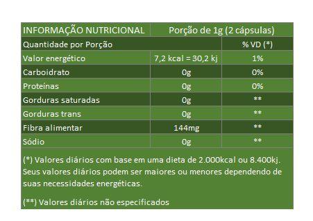 Porangaba - 500mg - 05 Potes  - Natural Show - Produtos Naturais, Suplementos e Cosméticos