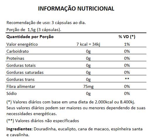 Pro Rins 500mg - 03 Potes com 60 cápsulas  - Natural Show - Produtos Naturais, Suplementos e Cosméticos