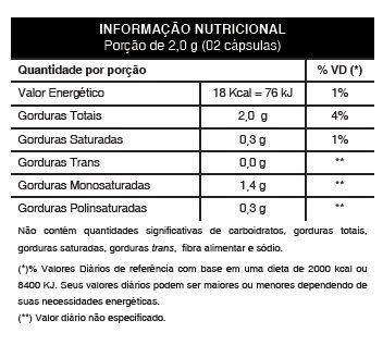 Pure Persea - Original - Óleo de Abacate 100% - Emagrecedor - 01 Pote   - Natural Show - Produtos Naturais, Suplementos e Cosméticos