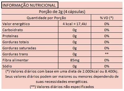 Testosteron Max - Original - Estimulante Sexual - 90 cápsulas de 500mg  - Natural Show - Produtos Naturais, Suplementos e Cosméticos