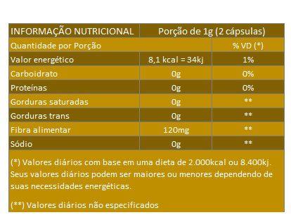 Uxi Amarelo e Unha de Gato - 60 cápsulas de 500mg   - Natural Show - Produtos Naturais, Suplementos e Cosméticos