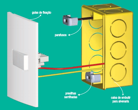 Conjunto 2 Interruptores Simples + Tomada 4x2 INOVA Alumbra Cód 5461